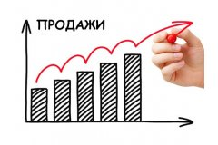 Снижение цен на товары конкурентов